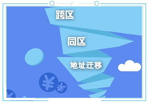 天津武清公司执照地址变更|执照变更