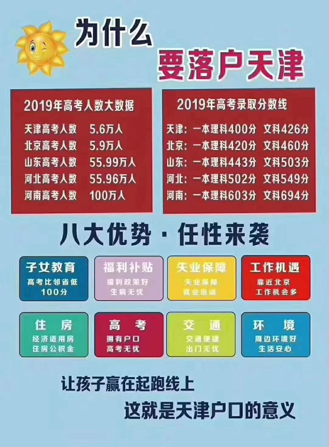 武清公司注册_武清注册公司流程费用_公司代办费用_工商注册流程